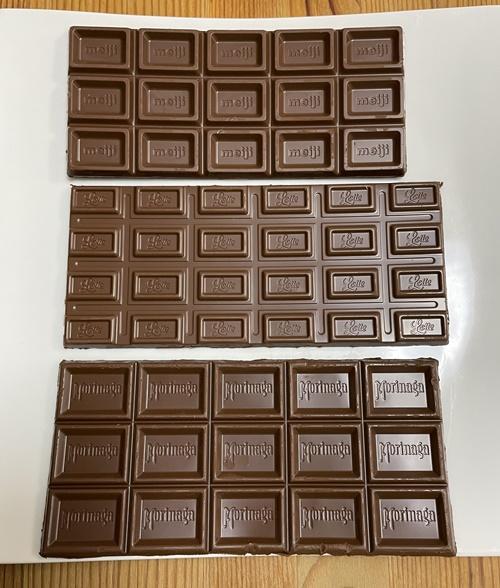 明治・ロッテ・森永の板チョコ比較